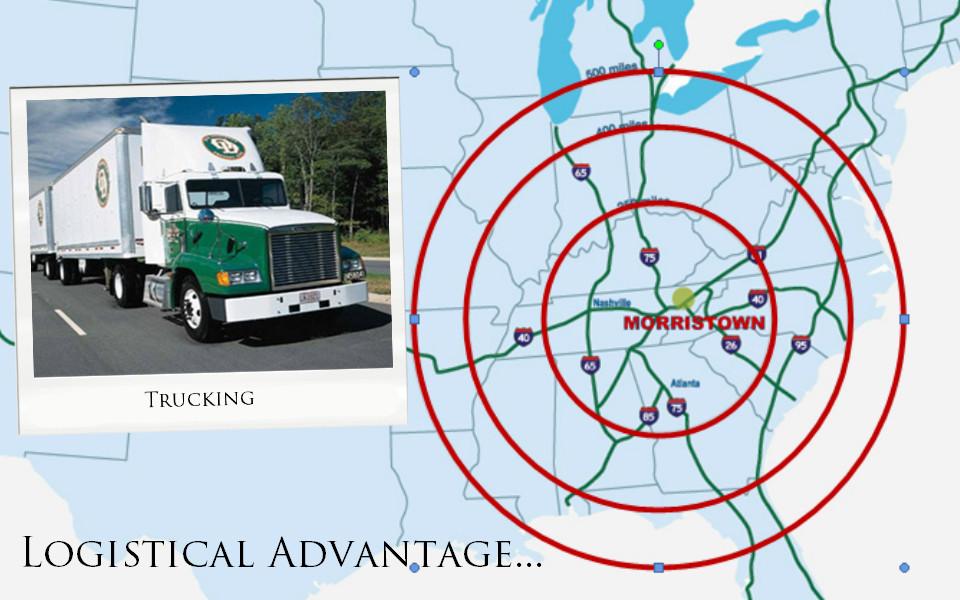 Logistical advantage…